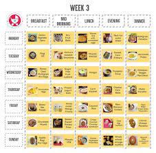 1 Year Baby Food Chart