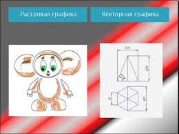 Презентация по информатике Компьютерная графика