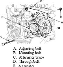 repair guides charging system alternator autozone com Tiburon Alternator Harness removing the bolts, brace, and alternator 1 6l engine Ford Alternator Conversion Harness