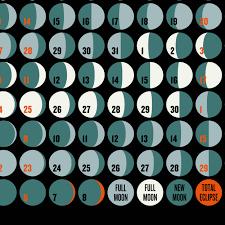 Design Moon Calendar 2018 Based On Colour Codes Of The Panton