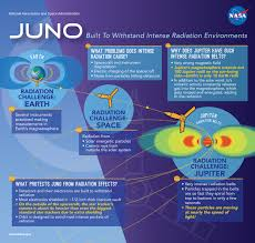 juno essay valley of the temples photo essay traveling bytes juno  juno will peer inside a giant nasa