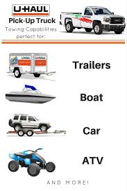 U-Haul Pickup Trucks can tow trailers, boats, cars and recreational ...