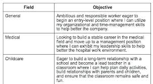 Example Of Objective For Resume Resume Career Objectives Objective