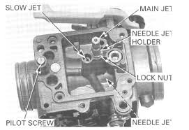 sport quad carb jetting honda atv forum click the image to open in full size