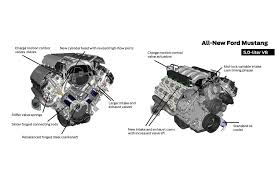 ford 5 0l engine diagram ford diy wiring diagrams description 2015 ford mustang engine specs and rumors digital trends