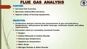 Combustion Analysis Chart Presentation On Boiler Analysis