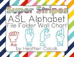 Asl Sign Alphabet Chart Asl Sign Language Alphabet Wall Chart Stripes
