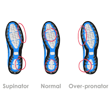 Running Shoe Wear Pattern Interesting How To Select The Best Running Shoe RennWellness