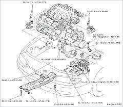 mazda 2 0l engine diagram • descargar com mazda mpv engine bay diagram wiring diagram