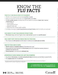 Fact Sheet Know The Flu Facts Canada Ca
