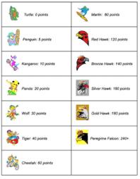 Whole Brain Child Chart Super Improvers Team Whole Brain Teaching