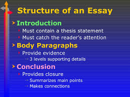define what it means to be a hero essay conclusion movie review  definition essay examples