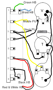 fender strat plus wiring diagram fresh beautiful strat 5 way switch wiring everything you need to