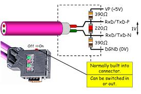 profibus wiring diagram profibus wiring diagrams online profibus connection diagram wiring diagrams