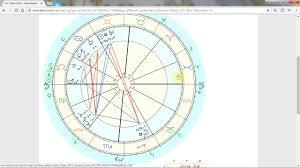 Solar Eclipse Natal Chart Donald Trump Solar Eclipse Natal Chart Transits August 21