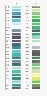 Madeira Embroidery Thread Colour Chart Color Card Polyneon Madeira