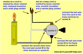 lamp switch wiring diagrams do it yourself help com Table Lamp Wiring Diagram wiring a 2 way lamp switch table lamp wiring diagrams push button