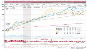 Index Chart 2017 18 Bitcoin Price Over Time