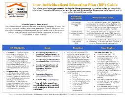 Va Child Support Chart Child Support Guidelines Worksheet Worksheet Idea Template