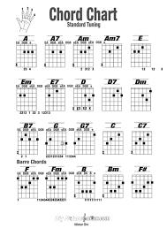 Printable Guitar Chords Chart Pdf 72 Faithful Free Chord Chart Guitar