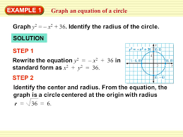example 1 graph an equation of a circle graph y2 x2 36