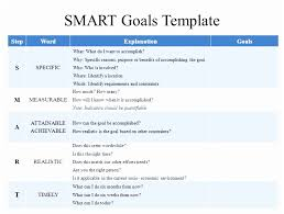 Action Plan In Pdf Cool Smart Goals Template Smart Goals Template 48 48 Smart Free Smart
