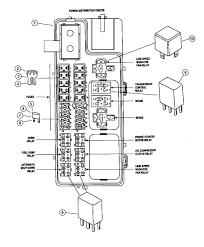 Excellent 2001 dodge caravan starter wiring diagram contemporary