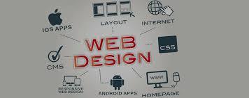Web Design Godalming Website Developers In Godalming