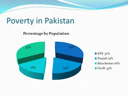 world bank report on poverty in essay dissertation  four essays on the links between poverty inequality and health