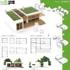 Sustainable House Designs