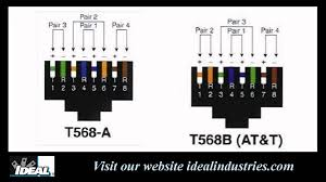 568a vs 568b wiring tip youtube 568a or 568b for home network at Tia Eia 568a Wiring Diagram
