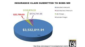 Unm Hospital Doctors Note Insurance Misdeeds Blue Cross Blue Shields Policy Devastating
