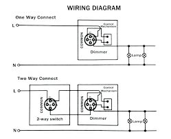 wiring two switches to one light 3 way switch with power feed via the light multiple