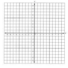 Polar Circle Graph Paper Degrees Pdf 1 8 Inch Inspirational Conics