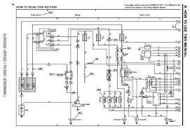 2003 toyota corolla headlight wiring diagram wiring diagram and 2008 toyota corolla headlight wiring diagram and