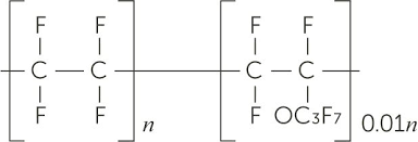 Materials Information