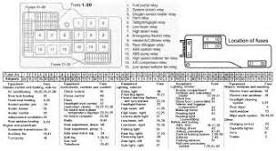bmw z3 fuse box diagram bmw image wiring diagram z3 fuse diagram z3 auto wiring diagram database on bmw z3 fuse box diagram