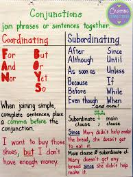 Conjunction Chart Conjunction Anchor Chart Teaching Grammar Grammar Anchor