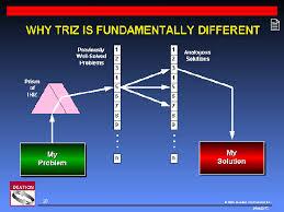 triz triz approach to problem solving