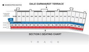 Las Vegas Motor Speedway Las Vegas Nv Seating Chart View
