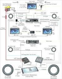 sony xplod stereo wire diagram ford wiring diagram plus ford radio sony xplod stereo wire diagram car stereo wiring diagram car stereo wiring diagram on pioneer stereo