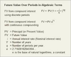 Interest Compound Interest Growth Calculated By Rate Frequency