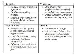 a creative use of the swot analysis in coaching cognitive  swot table