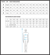 Speedo Mens Size Chart 28 Thorough Jammers Size Chart