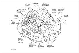 volvo v70 engine diagram volvo wiring diagrams online