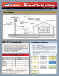 Quick Reference Guide National Electrical Code 2017