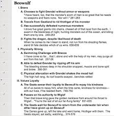 beowulf character analysis essay grendel character analysis essay 775 words bartleby