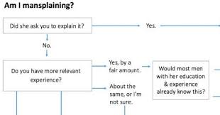 Mansplaining Chart This Woman Made A Flowchart To Explain Mansplaining And It