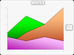 Telerik Watch R A D Chart Shadow Rendering Engine