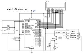 block diagram of rfid reader the wiring diagram rfid tag block diagram vidim wiring diagram block diagram